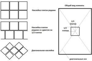 Варианты размещения плиток на потолке