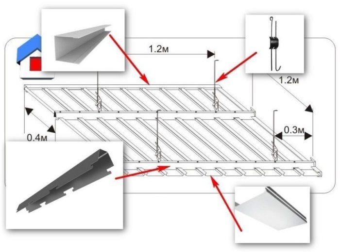 Элементы монтажа реечного потолка