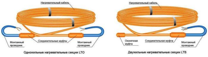Отличие одножильного кабеля от двухжильного
