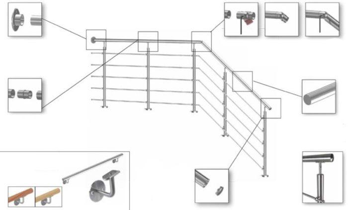Комплектация и монтажные элементы перил из нержавейки
