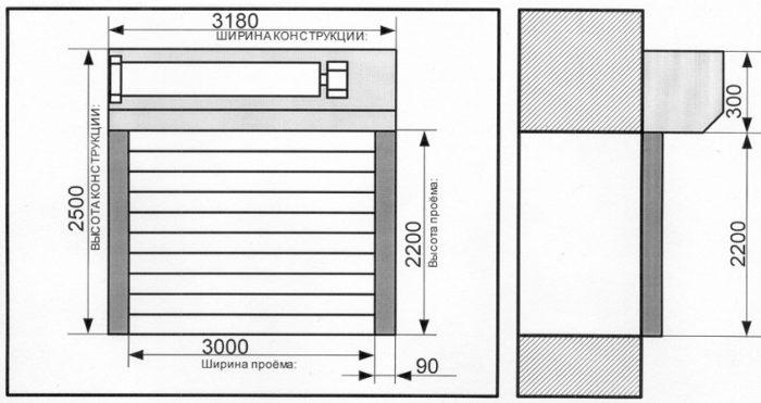 Схема расчета для установки подъемных ворот для гаража