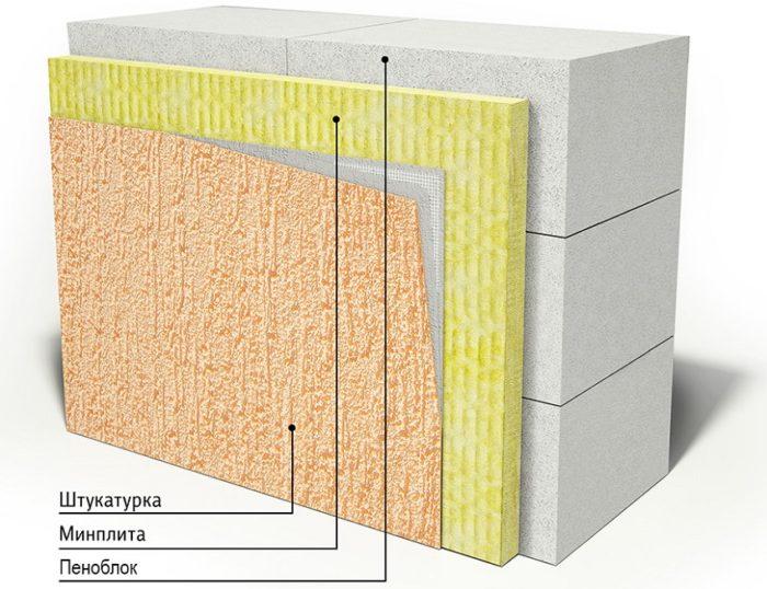 Схема утепления стены из пеноблока