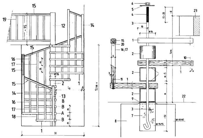 Схема монтажа лестницы