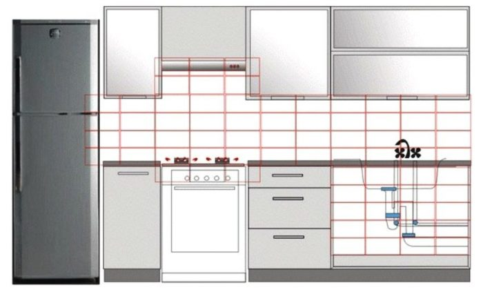 Схема облицовки кухонного фартука с укладкой кафеля за плитой и мойкой
