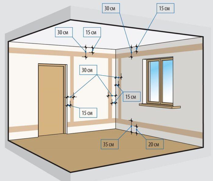 Схема обустройства открытой электропроводки по кабель-каналам