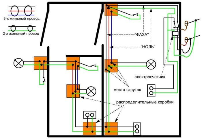 Пример схемы разводки электропроводки в деревянном доме