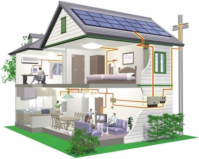 Схема электроснабжения должна учитывать все потребляемые мощности электроприборов