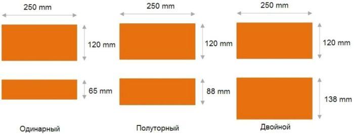 Размеры одинарного, полуторного и двойного кирпича
