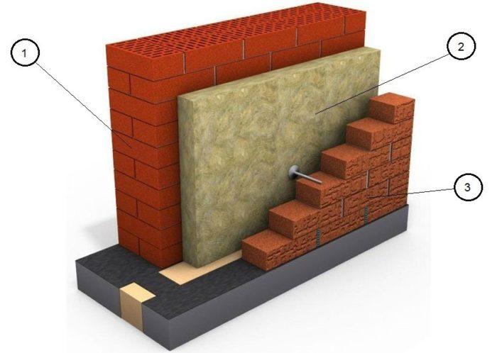 Устройство двухслойной кирпичной стены с теплоизоляцией