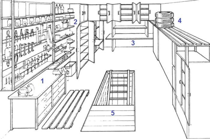Пример размещения в гараже полезных приспособлений