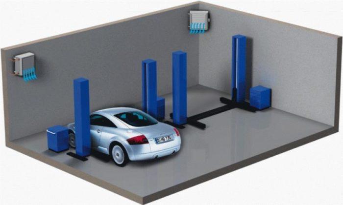 Обогрев гаража с использованием климатического оборудования