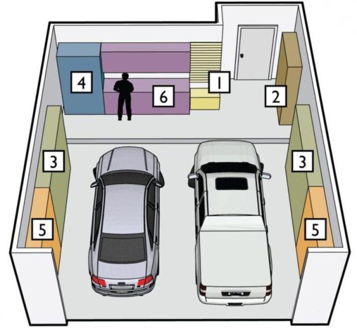 Оптимальная организация системы хранения в гараже