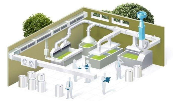 Схема обвязки пластиковых труб вентиляции производственного помещения
