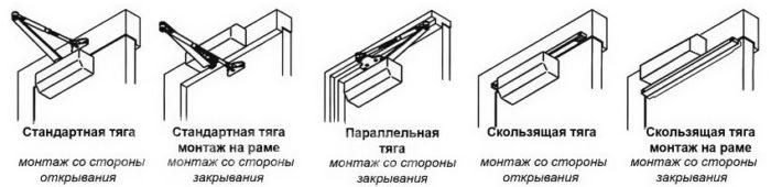 Различные варианты монтажа доводчиков