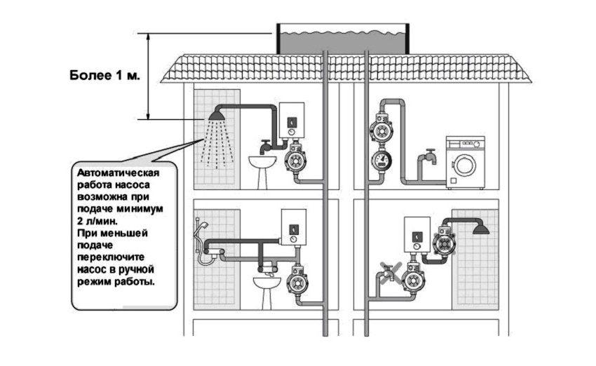 давления повышения схемы насосов подключения