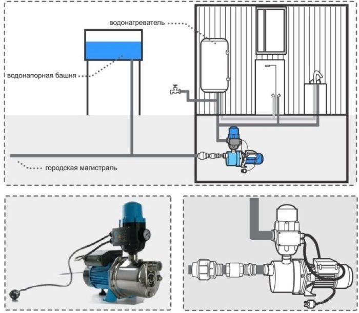 Подключение поверхностного насоса для повышения давления воды