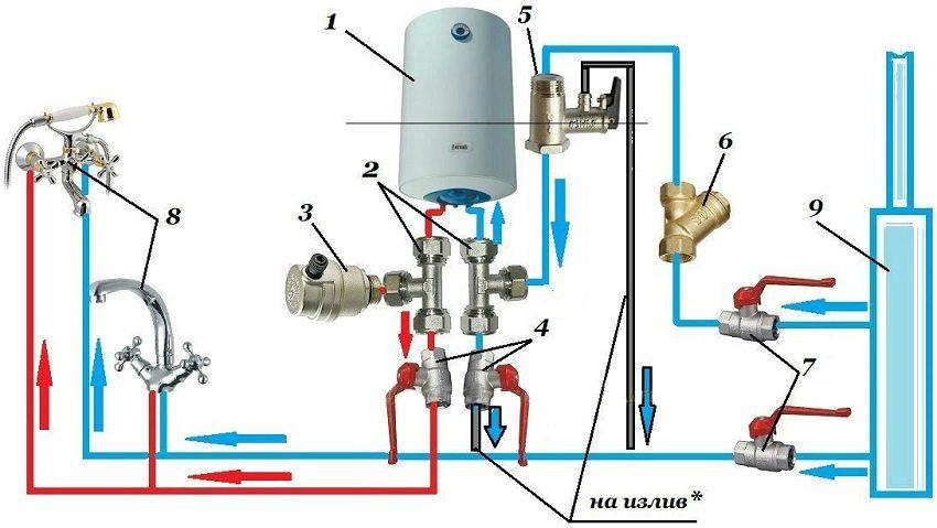 Своими руками как правильно установить водонагреватель накопительный 21