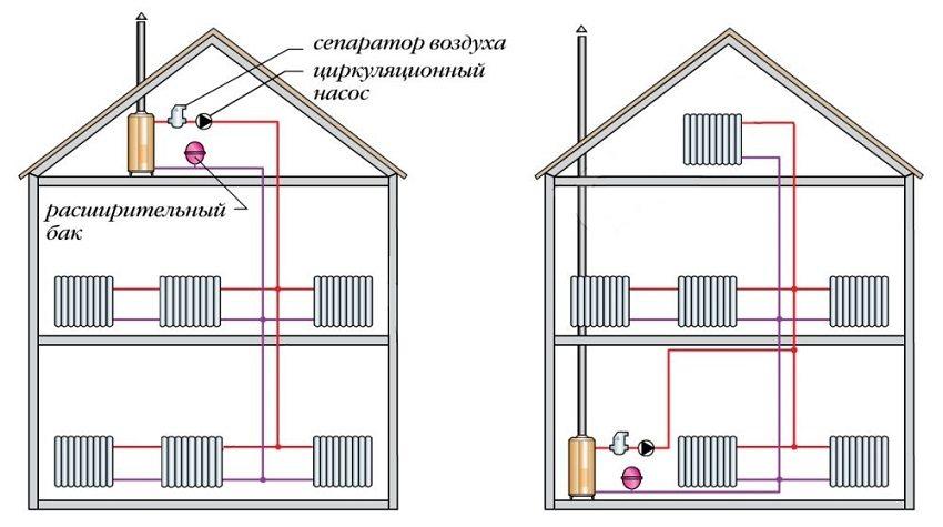 Как своими руками сделать отопление в одноэтажном доме 37