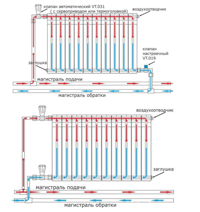 Схема подключения радиаторов к двухтрубной системе отопления
