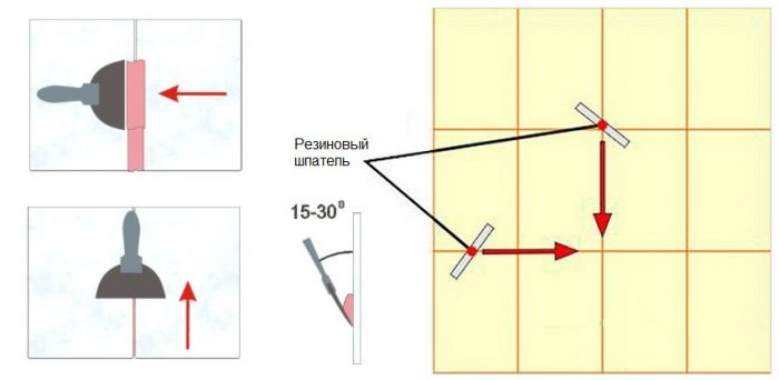 Схема расположения и движения резинового шпателя при затирке швов