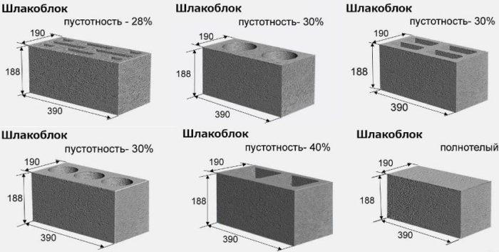 Размеры шлакоблока и процент его пустотелости