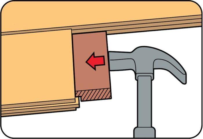 Укладка досок ламината с использованием деревянного бруска