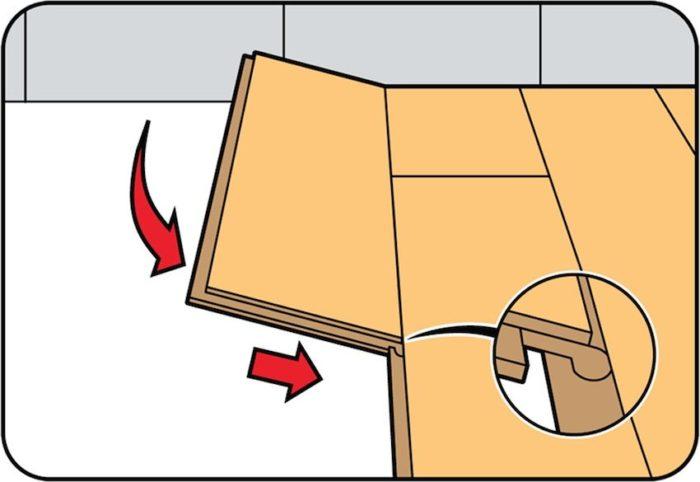 Укладка ламината с замковым соединением