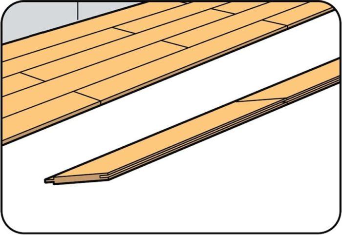 Укладка ламинированных панелей по рядам