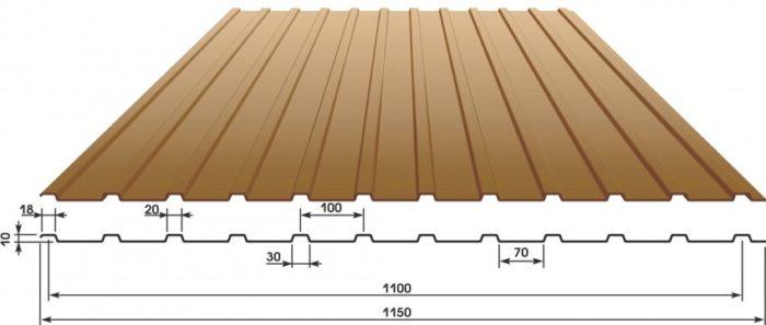 Тип волны и размеры профнастила С-10