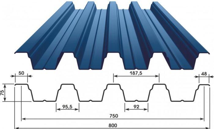 Тип волны и размеры профнастила Н-75