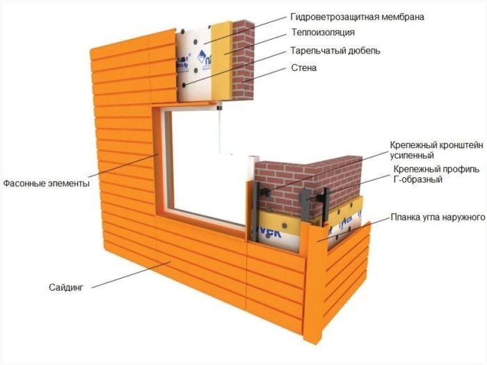 Пример монтажа винилового сайдинга на внешние стены здания