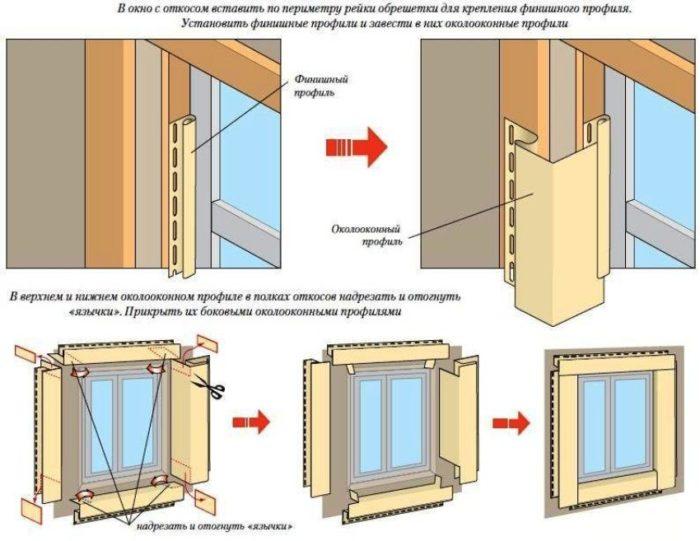 Пример правильного оформления окон и наружных откосов при обшивке дома сайдингом